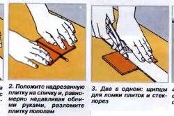 Схема різання керамічної плитки
