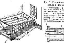 Схема пристрою входу в підвал