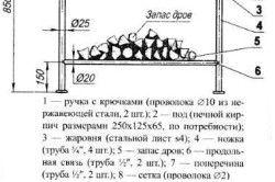 Схема виготовлення мангала з металу
