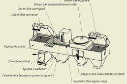 Схема пристрою парасольки для мангала