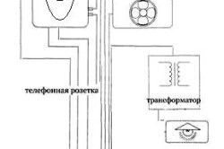 Електрична схема душової кабіни з парогенератором