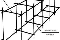 Фото - Як правильно провести армування стрічкового фундаменту