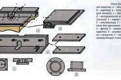 Схема складових частин фрезерного столу