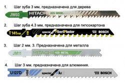 Типи пилок для електролобзика