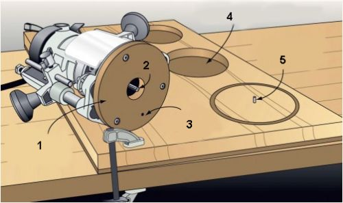 Пристрій ручного фрезера