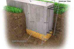 Схема глубокозаглубленного стрічкового фундаменту