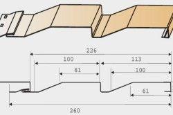 Схема вінілового сайдинга