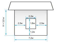 Схема вимірів будинку