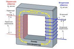 Схема трансформатора з первинної та вторинної обмоткою
