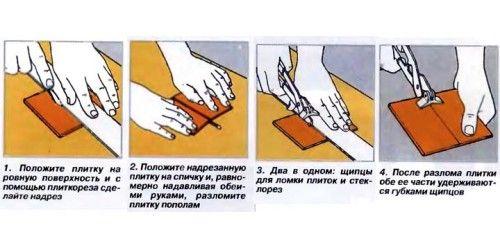 Схема різання плитки склорізом