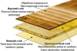 Деревяна підлога