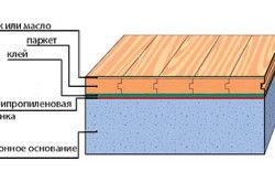 Пристрій деревяної підлоги