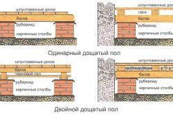 Пристрій деревяного дощатої підлоги