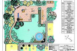 Фото - Як правильно зробити дизайнерський план ландшафту?