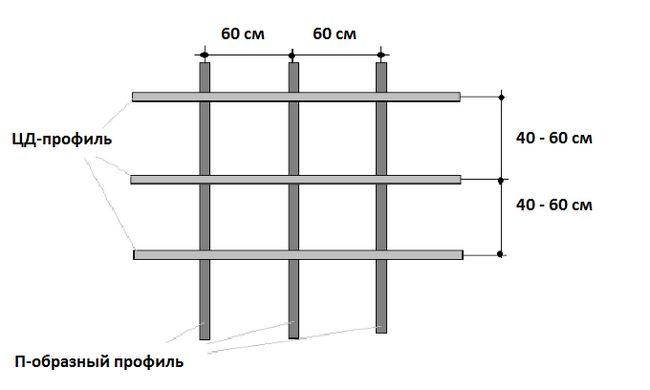 Фото - Як правильно зробити обрешітку під сайдинг?