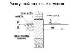 Схема вузла влаштування підлоги і вимощення