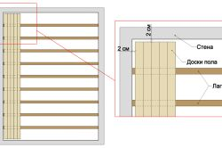 Фото - Технологія влаштування підлоги в дерев'яному будинку