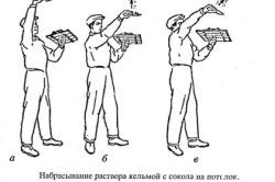 Схема нанесення штукатурки на стелю