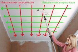 Схема фарбування стелі
