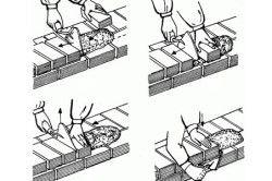 Схема кладки цегли