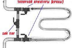 Фото - Як правильно зробити врізку рушникосушки