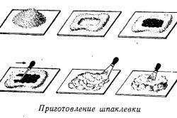 Схема приготування шпаклівки