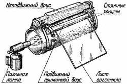 Пристосування для виготовлення циліндрів з органічного скла