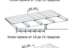 Фото - Як правильно спорудити каркасну конструкцію для даху