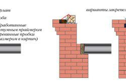 Схема кріплення мауерлата, що не передає розпір на стіну