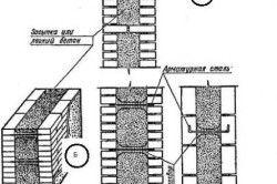 Схема кладки пінобетону з горизонтальними діафрагмами