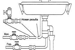 Місце підключення пральної машини - ванна або кухня - не має значення, головне, щоб було достатньо місця для комфортного користування машинкою. Крім того, розетки повинні знаходитися на певній відстані від машинки.