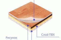 Фото - Як правильно укласти лінолеум на підготовлений підлогу?