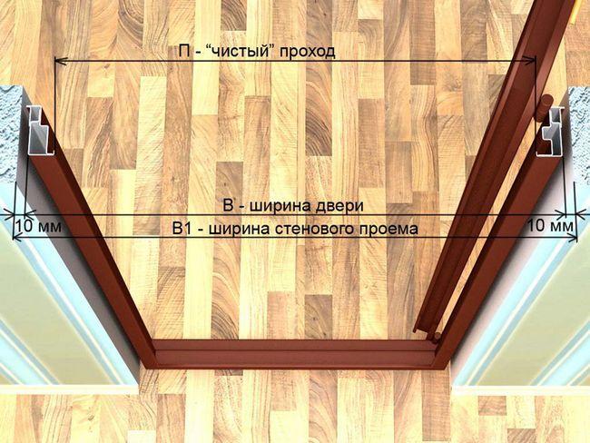 Фото - Як правильно встановити двері самому