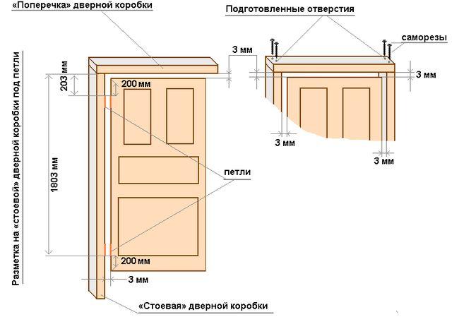 Фото - Як правильно встановити дверну коробку своїми руками