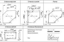 Приклад схеми кутового шафи