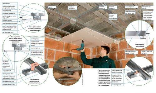 Фото - Як правильно встановити підвісну стелю?