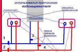 Фото - Як правильно встановити проточний нагрівач води?