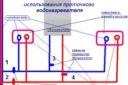 Пристрій проточного водонагрівача