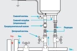 Установка проточного водонагрівача