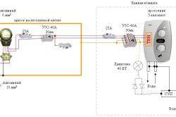 Схема заземлення проточного водонагрівача