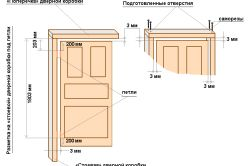 Фото - Як правильно встановити сучасну двері?