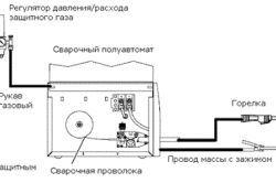 Схема напівавтомата для зварювання алюмінію