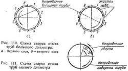 Схема зварювання труб різного діаметру