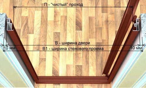 Фото - Як правильно вставити в отвір міжкімнатні двері?