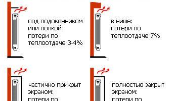 Фото - Як правильно вибрати біметалічні радіатори