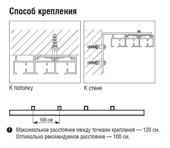 Фото - Як правильно вибрати гардини для штор?