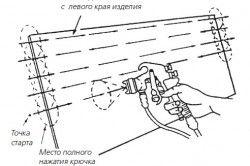 Схема траєкторії фарбування фарбопультом