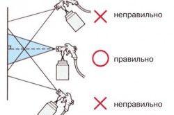 Схема використання пневматичного фарбопульта