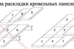 Схема розкладки покрівельних панелей
