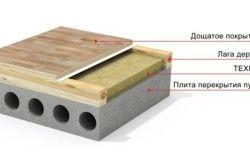 Схема утеплення підлоги під лінолеум
